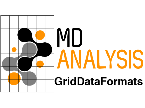 5  gridData core — Core functionality for storing n-D grids